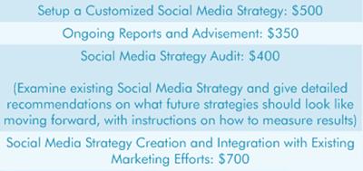 Social-Media-Strategy-Text